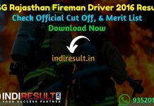 LSG Rajasthan Fireman Driver 2016 Result : The Department of local self Government LSG Rajasthan released Result & Driving Test List Of LSG Rajasthan Fireman Driver Exam 2016. This LSG Rajasthan Fireman Driver Result 2016 can be accessed from LSG's Official Website lsg.urban.rajasthan.gov.in. This CMAR Rajasthan Fireman Driver Exam 2016 conducted in 2016. Aspirants can check result and cutoff by name and roll number.