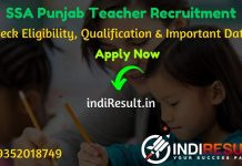 SSA Punjab Teacher Recruitment 2020 - Sarva Shiksha Abhiyan (SSA) Punjab Recruitment 2020 For 3704 Vacancies for Master/Mistress Cadre Teacher Posts. Check SSA Punjab Teacher Notification 2020, Eligibility Criteria, Age Limit, Educational Qualification and Selection process.