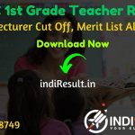 RPSC 1st Grade Result 2020 : Download RPSC School Lecturer Result Cut Off & Merit List Pdf & RPSC 1st Grade Teacher Result Name wise Roll No, All Subject Pdf.