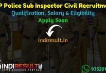 Karnataka PSI Recruitment 2021 - Karnataka State Police KSP 402 PSI Vacancy Notification, Eligibility Criteria, Salary, Last Date, Age Limit, Last Date.