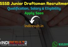 SSSB Junior Draftsman Recruitment 2021 - Punjab PSSSB  547 Jr Draftsman Vacancy Notification, Eligibility Criteria, Salary, Last Date,Age Limit,Qualification