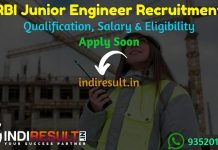 RBI JE Recruitment 2021 - Apply online RBI Junior Engineer Vacancy Notification, Eligibility Criteria OF RBI Junior Engineer Recruitment, Salary, Last Date.