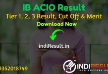 IB ACIO Result 2021- Download Intelligence Bureau MHA IB ACIO Tier 1 Result, Cut off & Merit List 2021. Result Date Of IB ACIO Exam is March 1st Week 2021