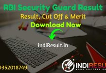 RBI Security Guard Result 2021 - Download RBI Reserve Bank of India Security GuardResult, Cut off & Merit. Result Date Of RBI Security Guard Exam is April
