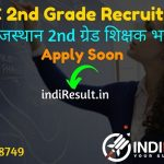 RPSC 2nd Grade Recruitment 2021 - Apply Online RPSC 9000 2nd Grade Teacher Vacancy Notification, Eligibility, Age Limit, Salary, Qualification, Last Date.